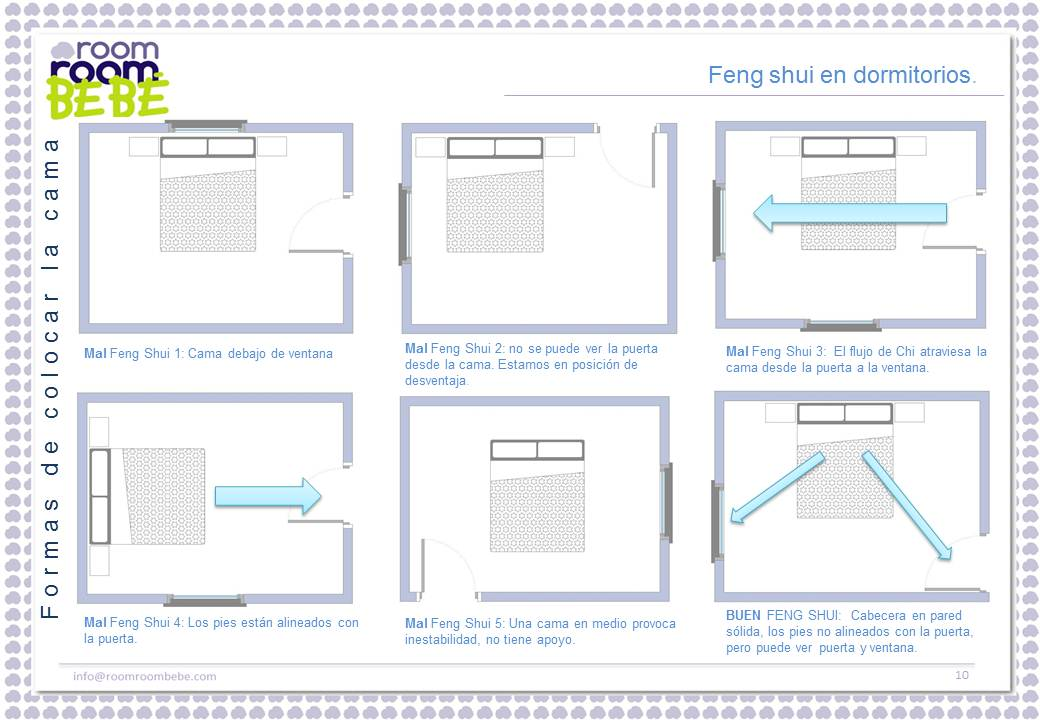 El feng shui en la habitaci n del beb room room beb for Como poner los muebles segun el feng shui